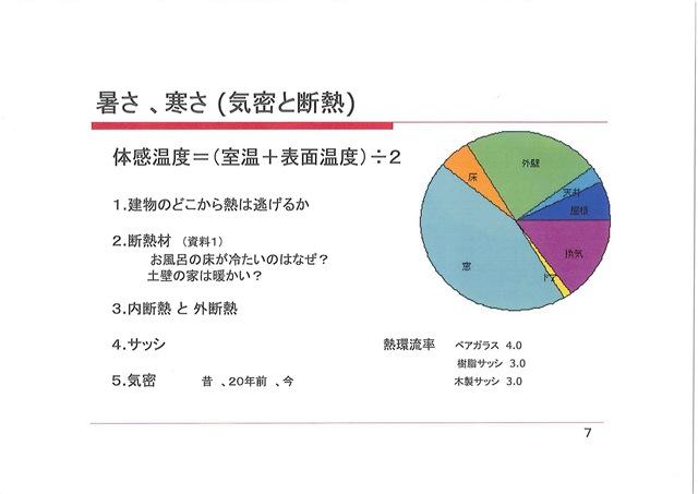 %e4%bd%8f%e3%81%be%e3%81%84%e3%81%ae%e8%80%90%e4%b9%85%e6%80%a7