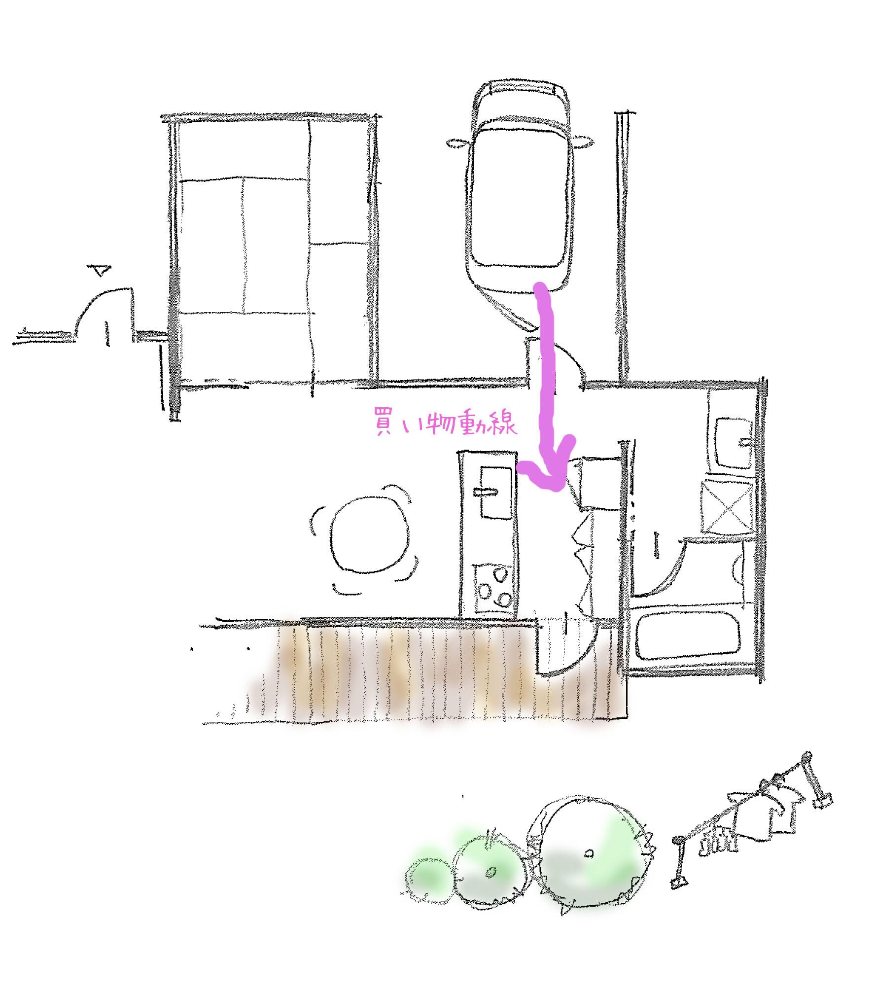 家事動線イラスト02
