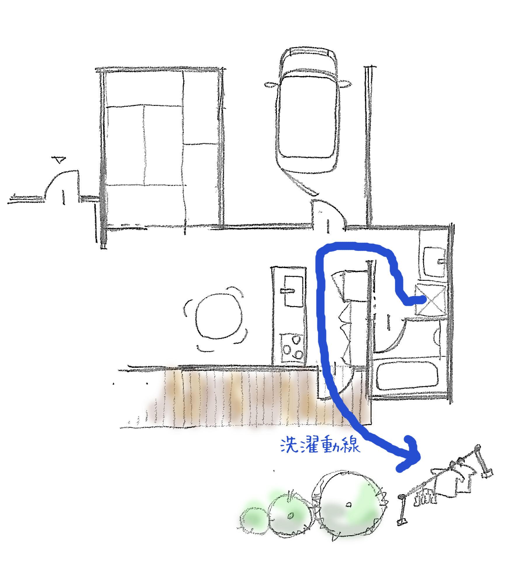 家事動線イラスト03