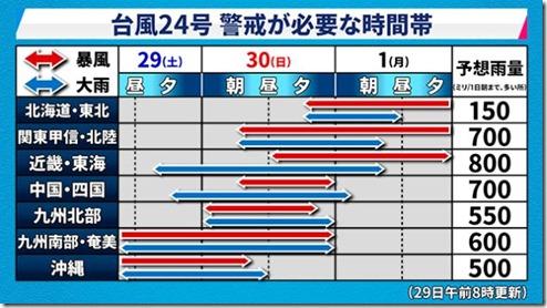 台風24号02