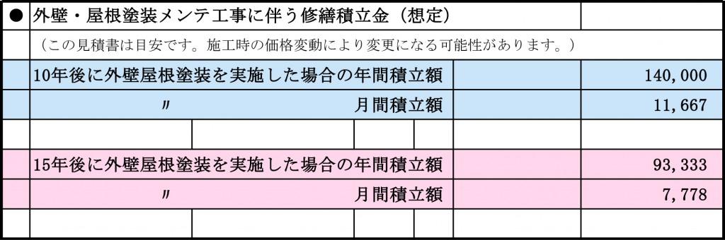 外壁塗装メンテ工事の見積書(ひな形)